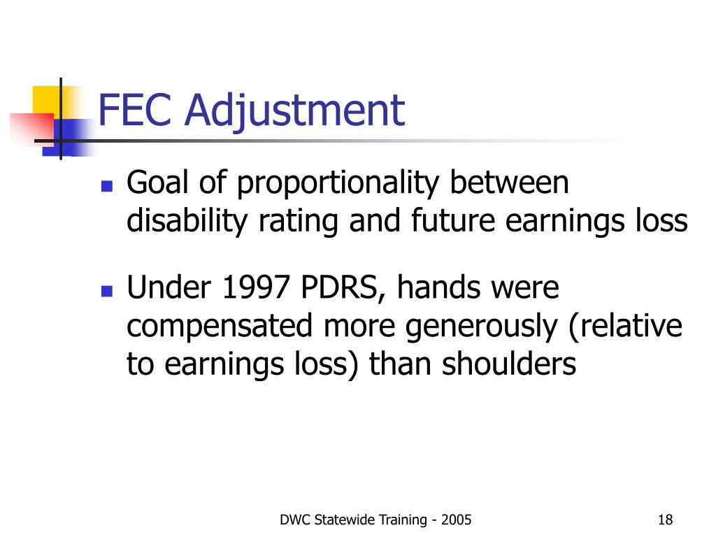 FEC Adjustment