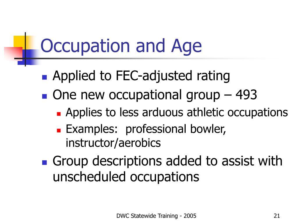 Occupation and Age