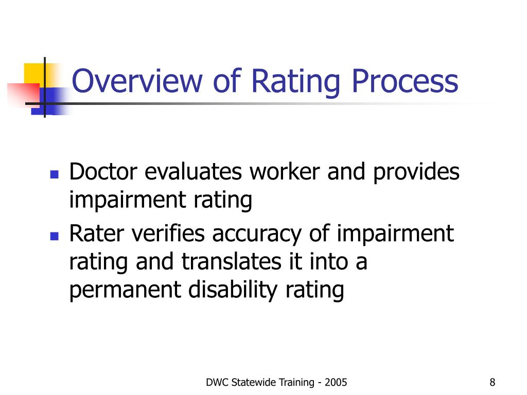 Overview of Rating Process