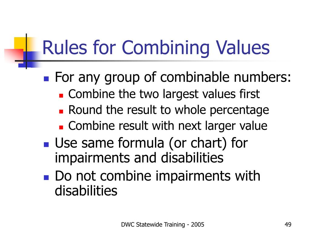 Rules for Combining Values