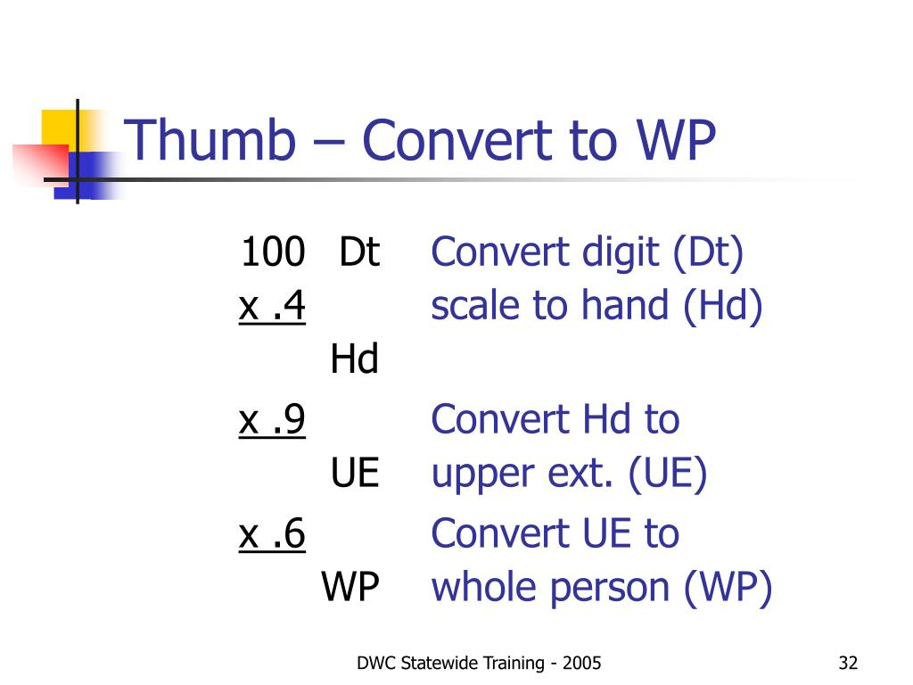 Thumb – Convert to WP