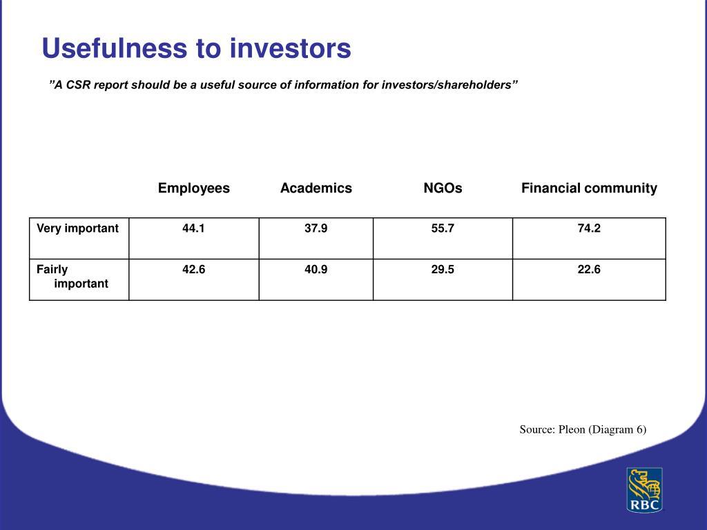 Usefulness to investors