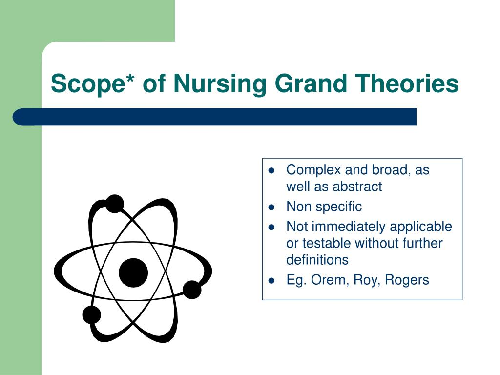 the development of nursing theories nursing essay This chapter will explore the theory and practice of person-centred nursing   perspectives and from these theories, models of nursing were developed.