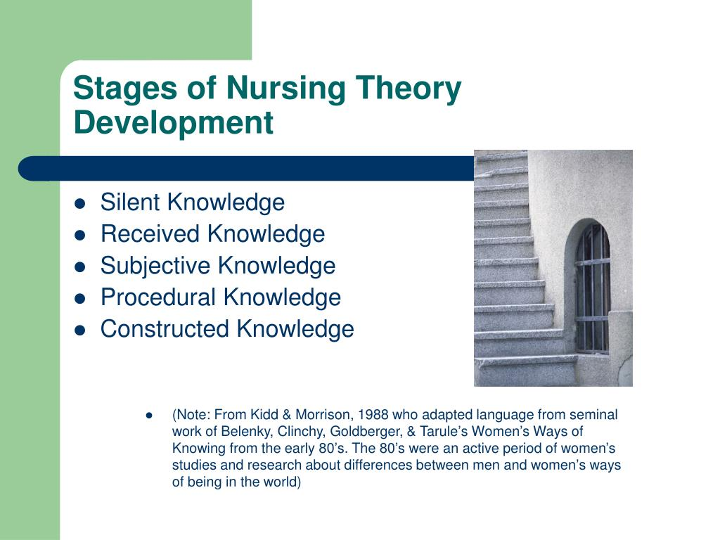 concept of nurses as knowledge workers The aim of this intervention study was to determine the effect of a delirium e-learning tool on healthcare workers' knowledge  concept and design ed and.