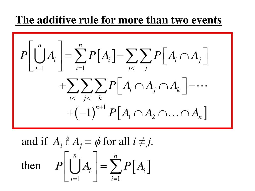 The additive rule for more than two events