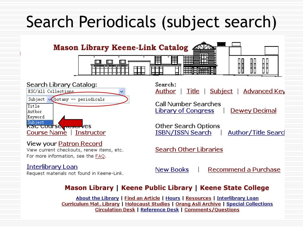 Search Periodicals (subject search)