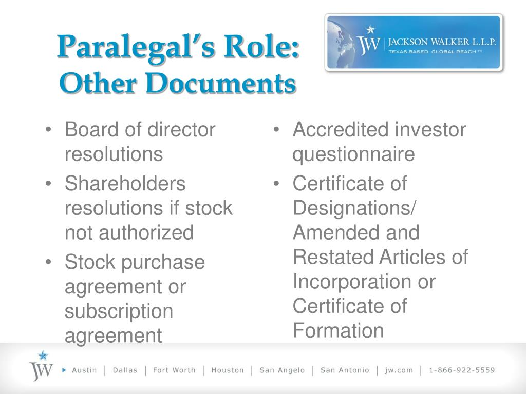 Board of director resolutions