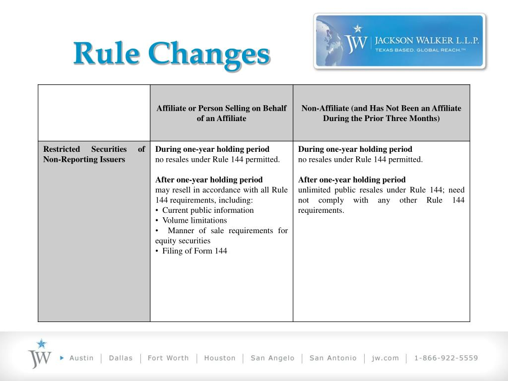 Rule Changes
