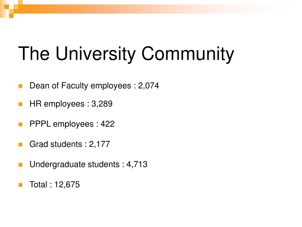 The University Community
