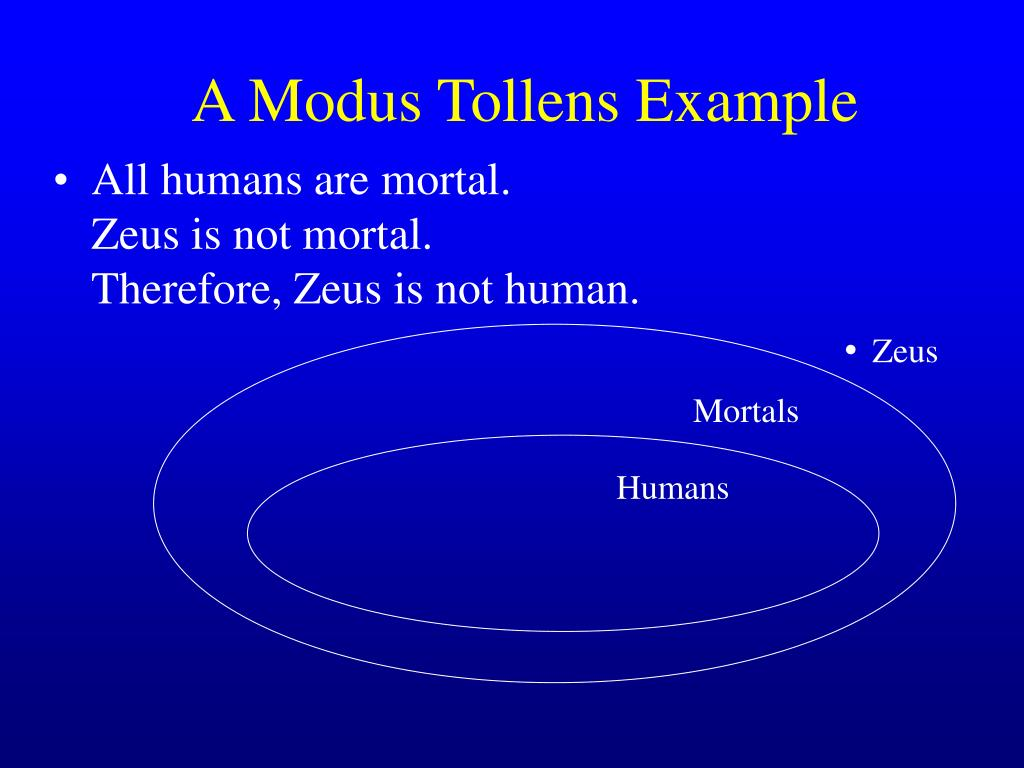 A Modus Tollens Example