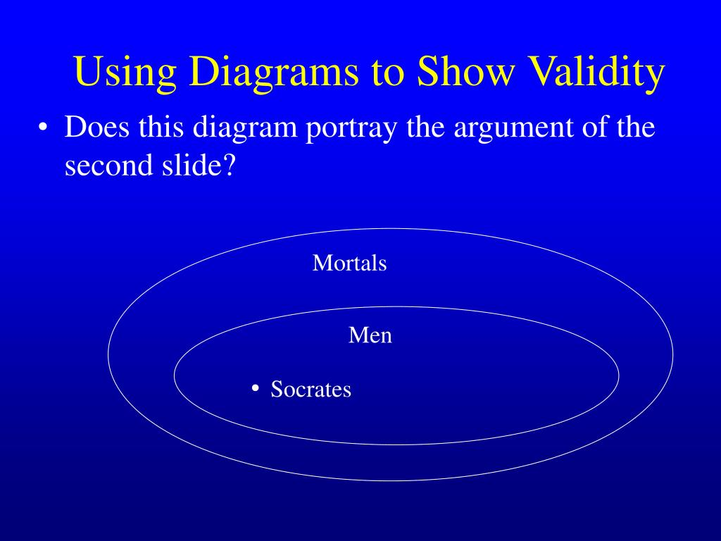 Using Diagrams to Show Validity
