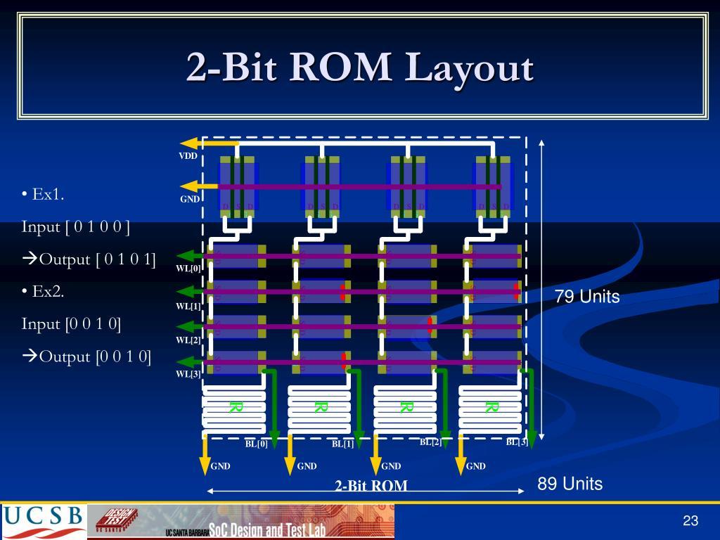 2-Bit ROM Layout