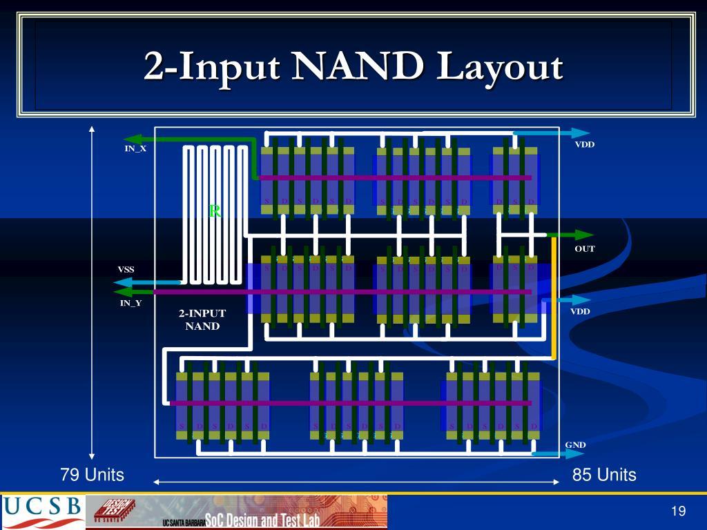 2-Input NAND Layout