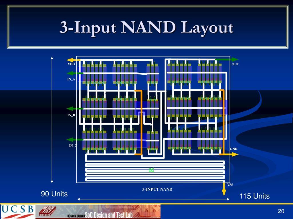 3-Input NAND Layout