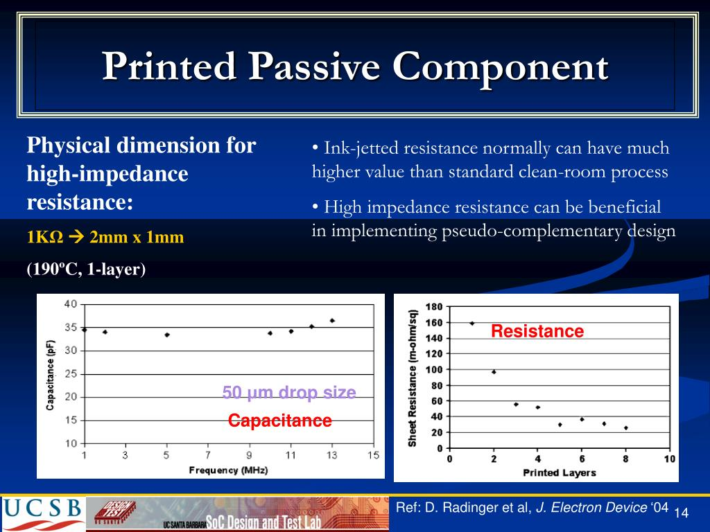 Printed Passive Component