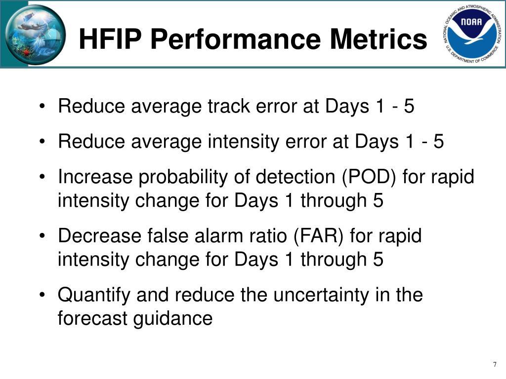 HFIP Performance Metrics