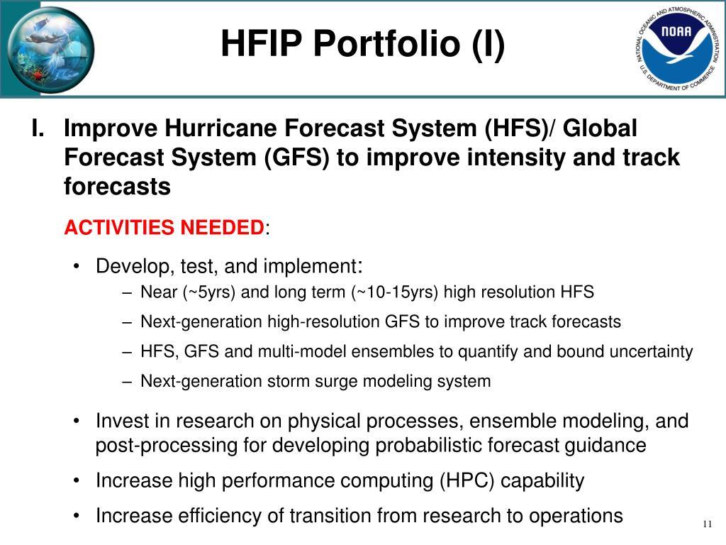 HFIP Portfolio (I)