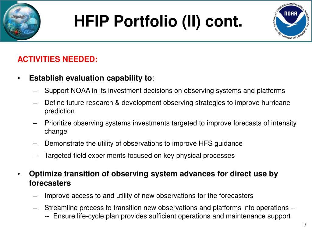 HFIP Portfolio (II) cont.