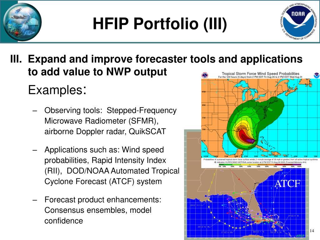 HFIP Portfolio (III)