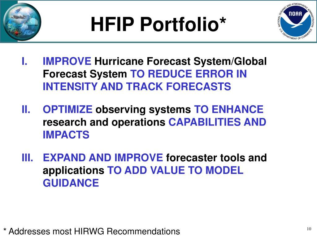 HFIP Portfolio*