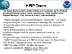 hfip team