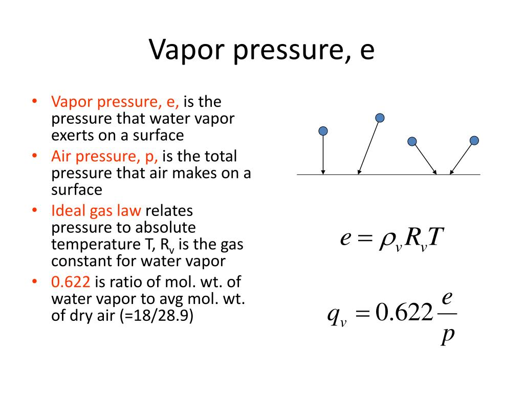 vapor pressure occurs when air is holding all the water vapor #B82E13