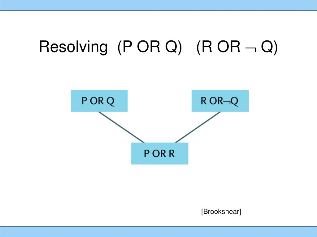 Resolving  (P OR Q)   (R OR
