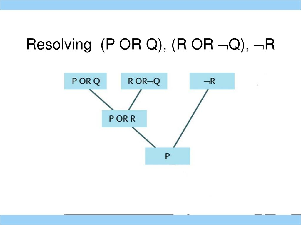 Resolving  (P OR Q), (R OR