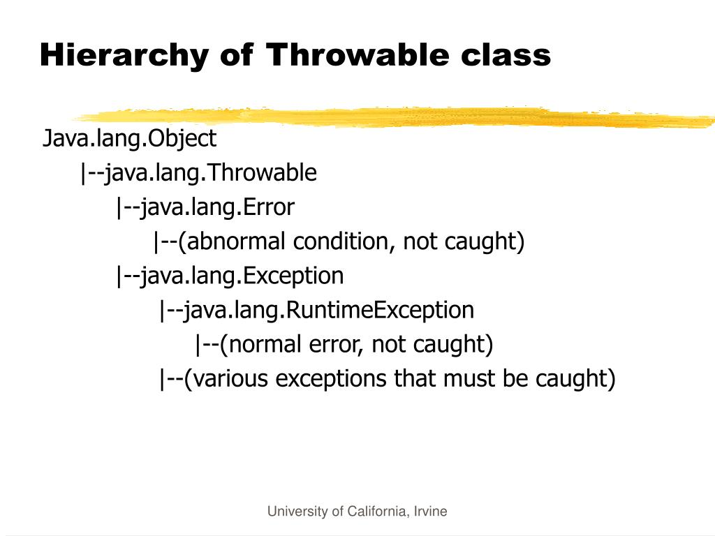 Hierarchy of Throwable class