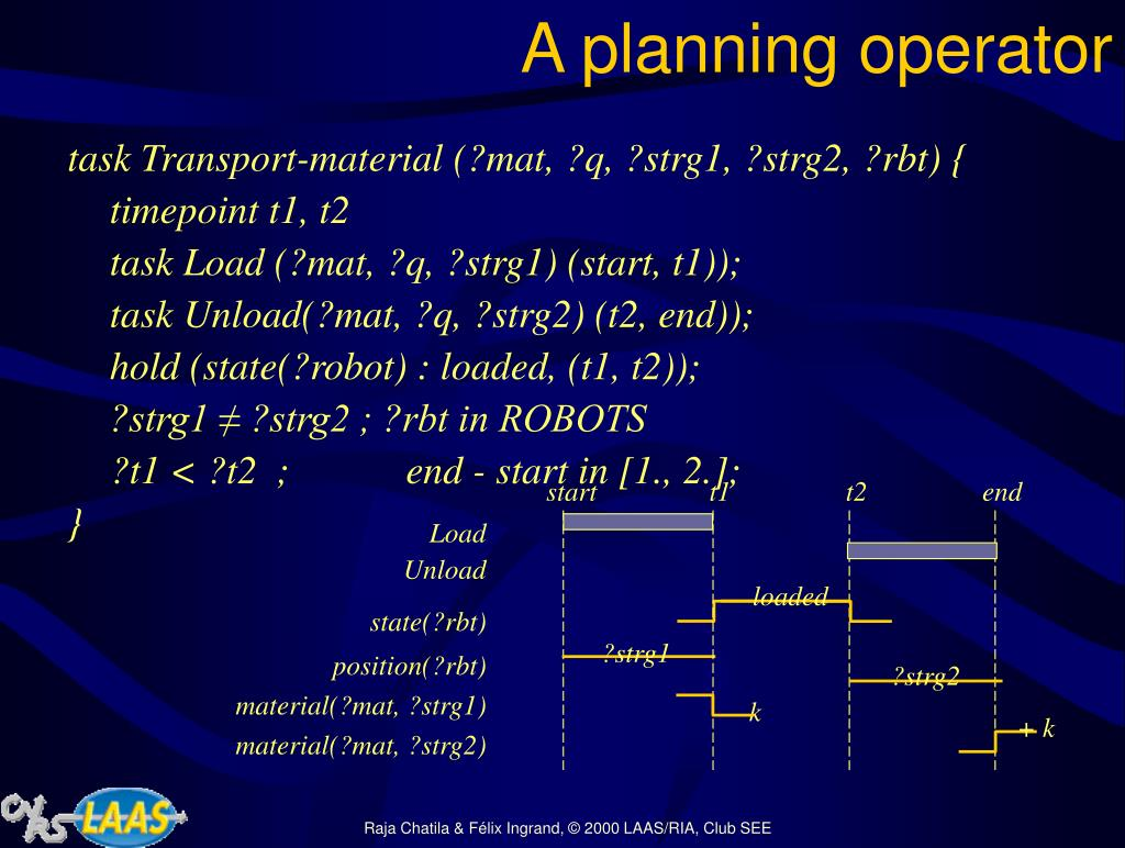 A planning operator