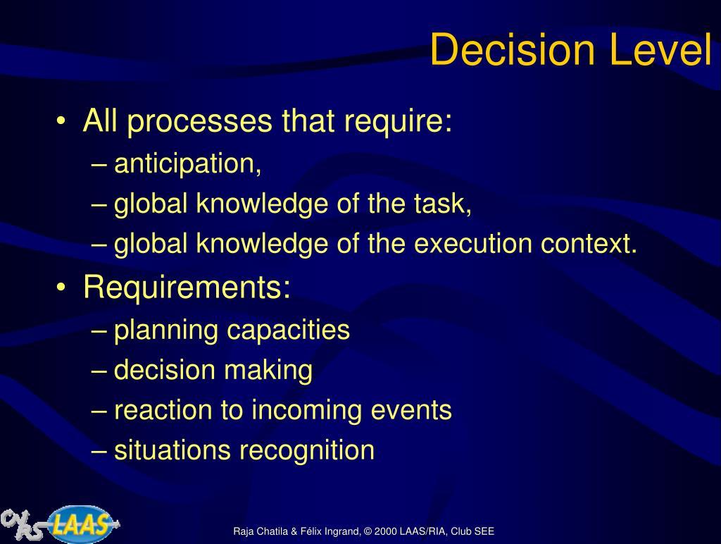 Decision Level