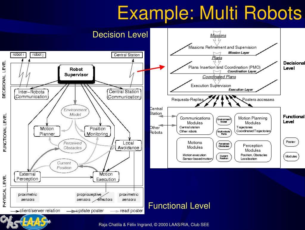 Example: Multi Robots