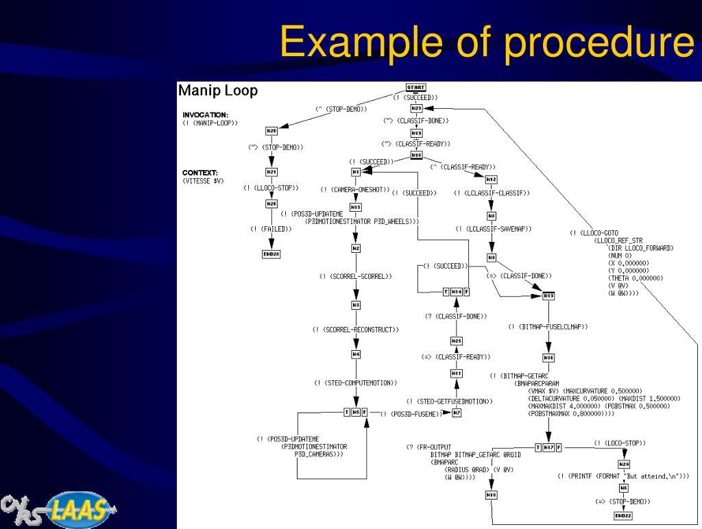 Example of procedure