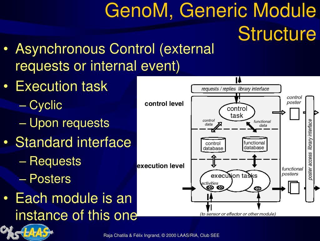 GenoM, Generic Module Structure