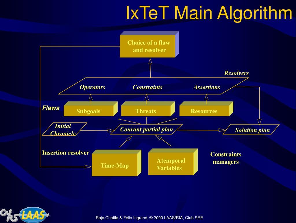IxTeT Main Algorithm