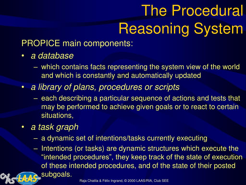 The Procedural Reasoning System