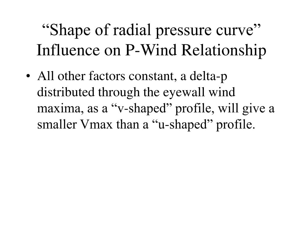 """Shape of radial pressure curve"" Influence on P-Wind Relationship"