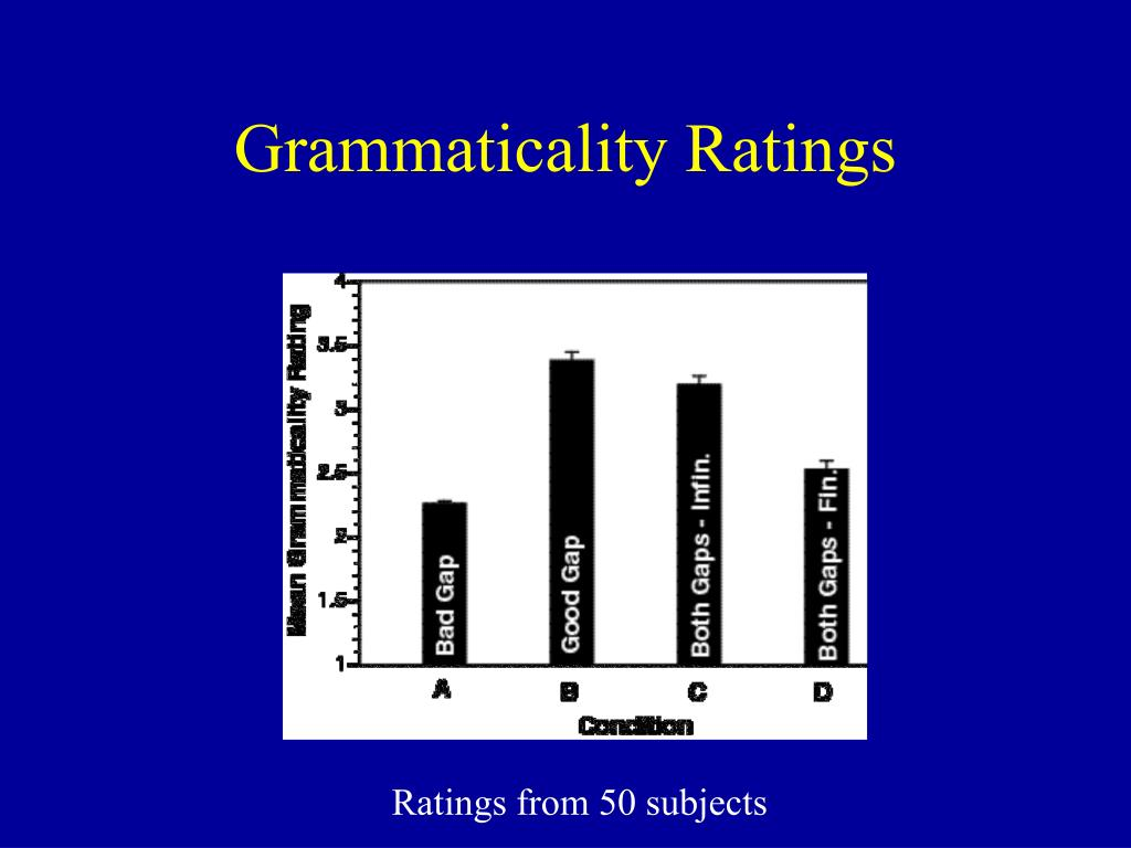 Grammaticality Ratings