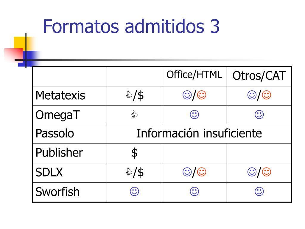 Formatos admitidos 3