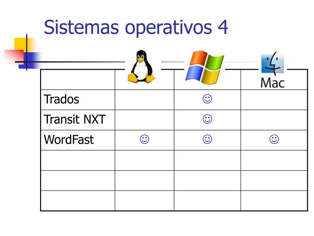 Sistemas operativos 4