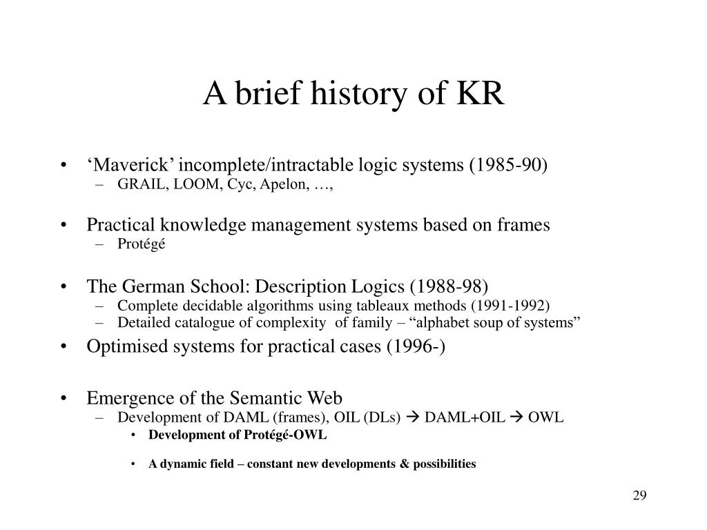 A brief history of KR