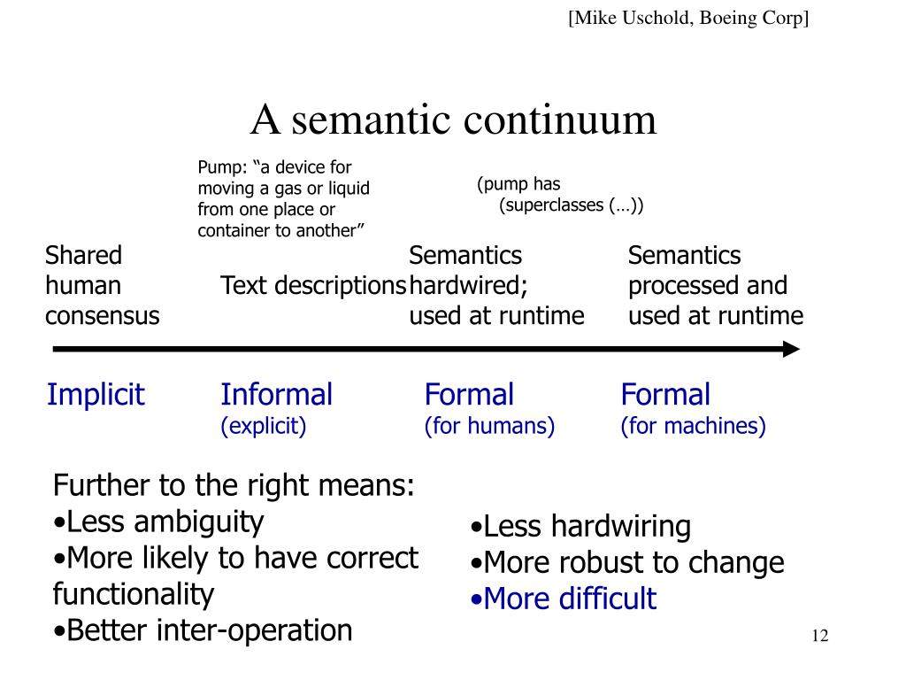 A semantic continuum