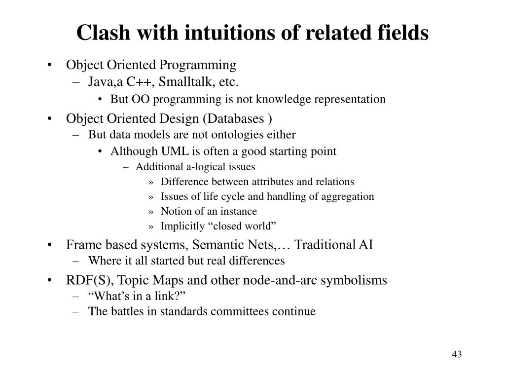 Clash with intuitions of related fields
