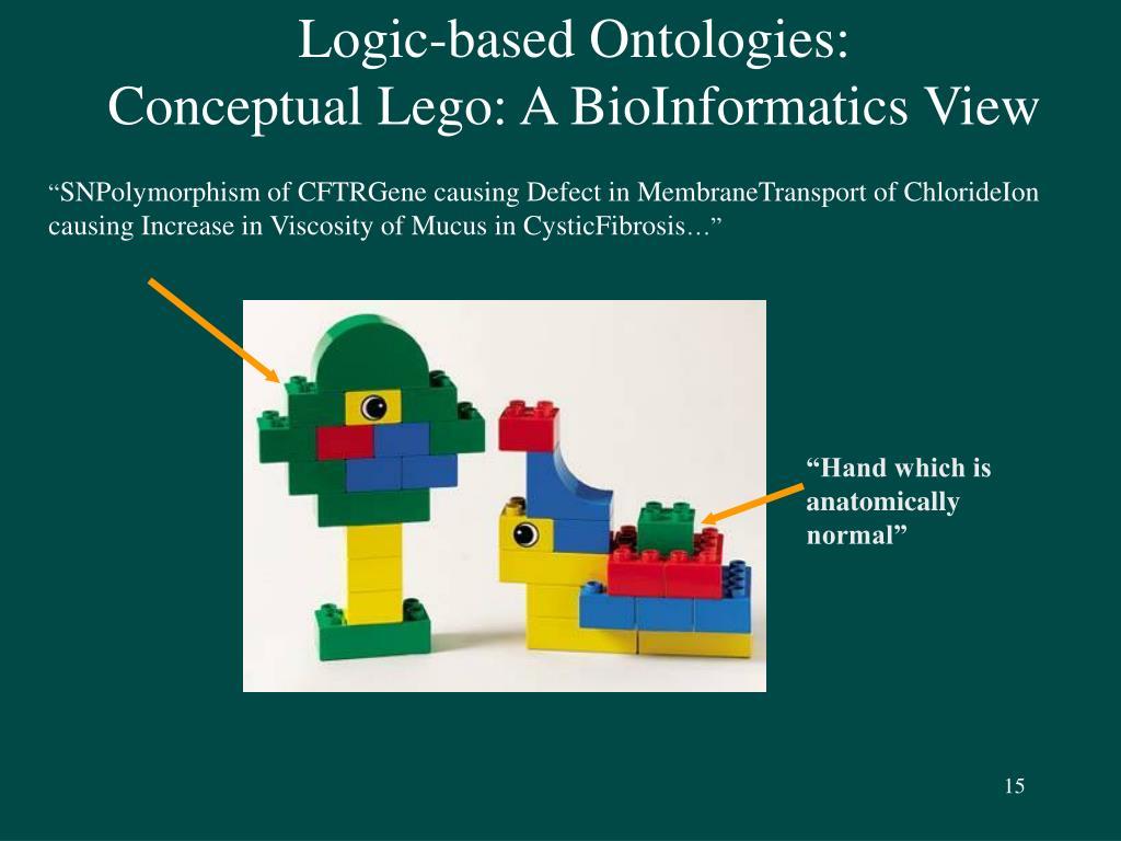 Logic-based Ontologies: