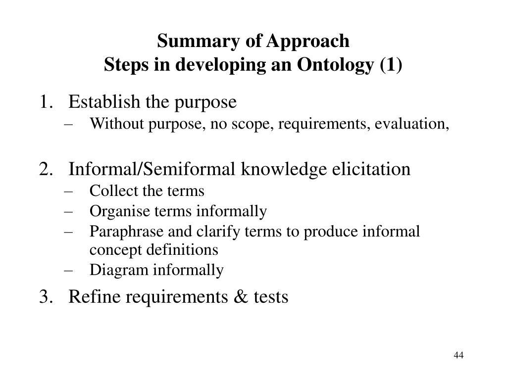 Summary of Approach