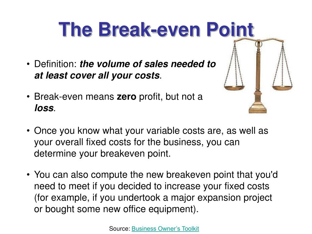 The Break-even Point
