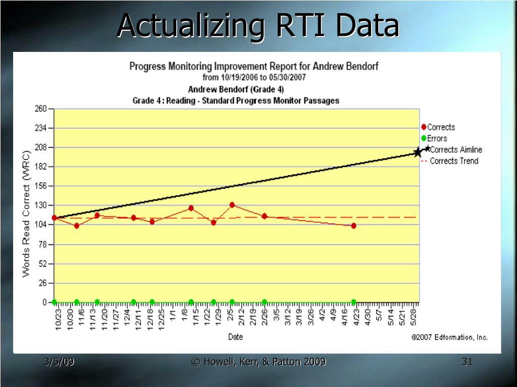 Actualizing RTI Data