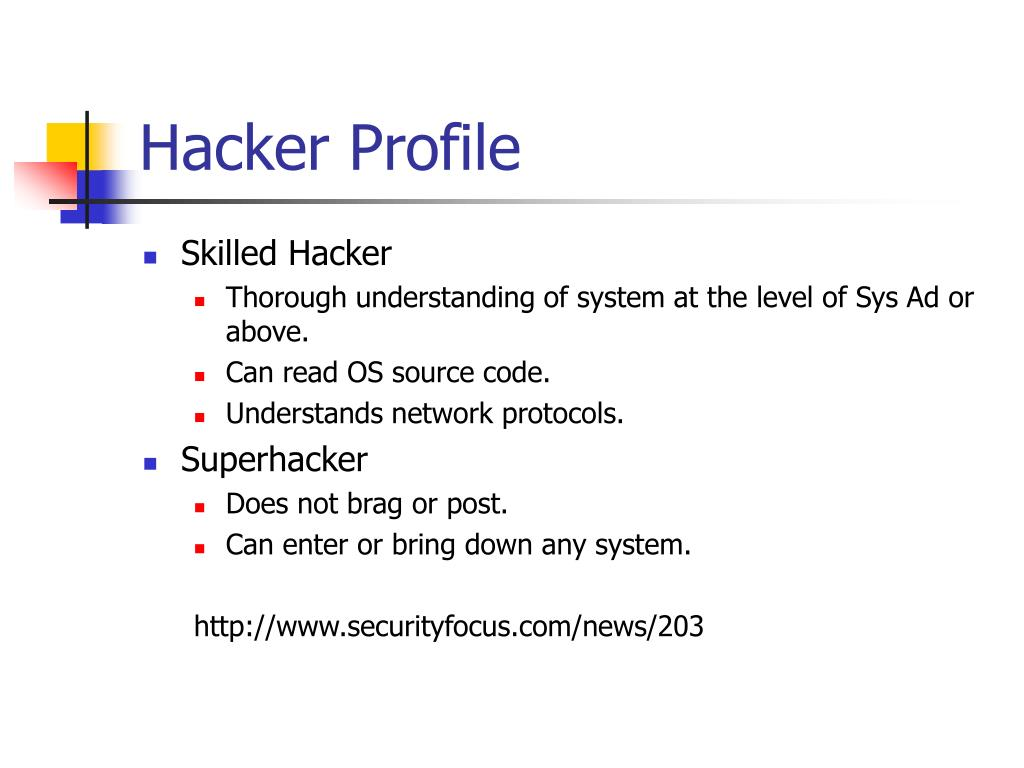 Hacker Profile