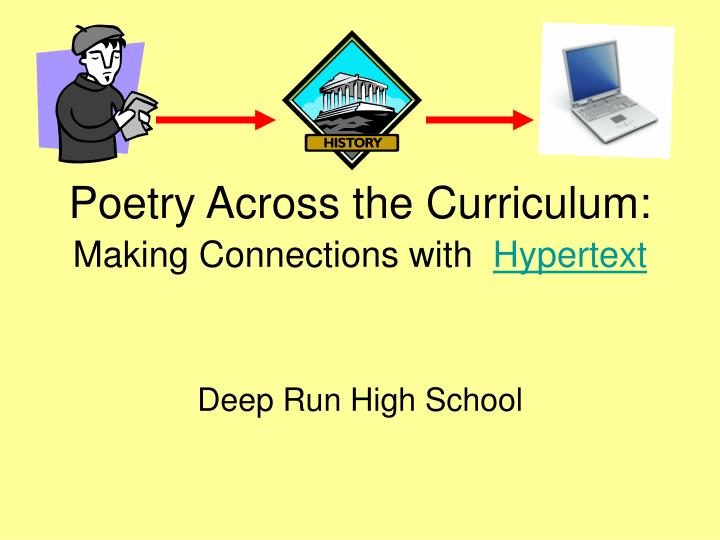 Poetry across the curriculum making connections with hypertext