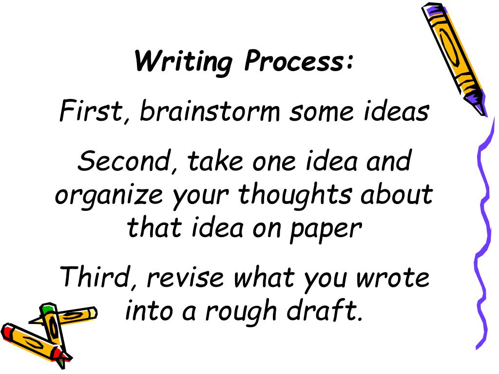Writing Process: